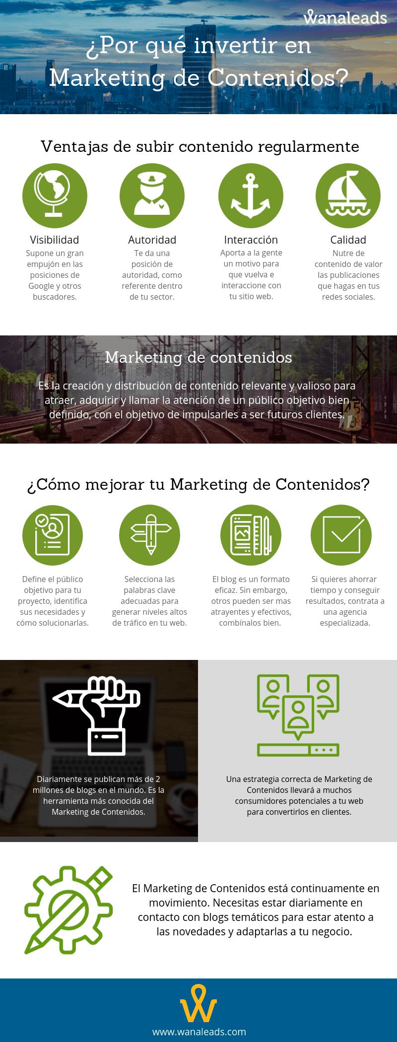 ¿Por qué invertir en marketing de contenidos? [Infografía]