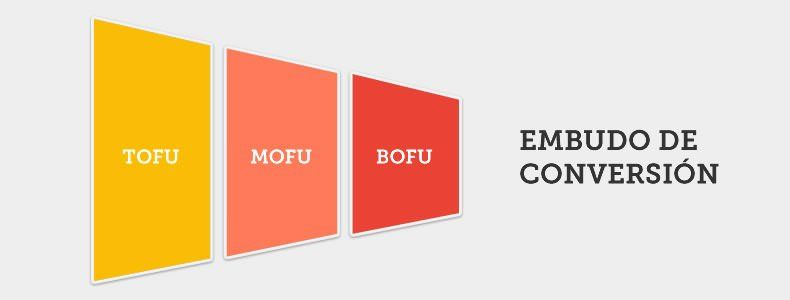 Fases del embudo de conversión TOFU, MOFU, BOFU