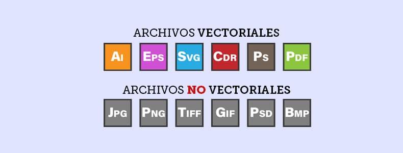 ¿Cuáles son los archivos vectoriales que existen actualmente?