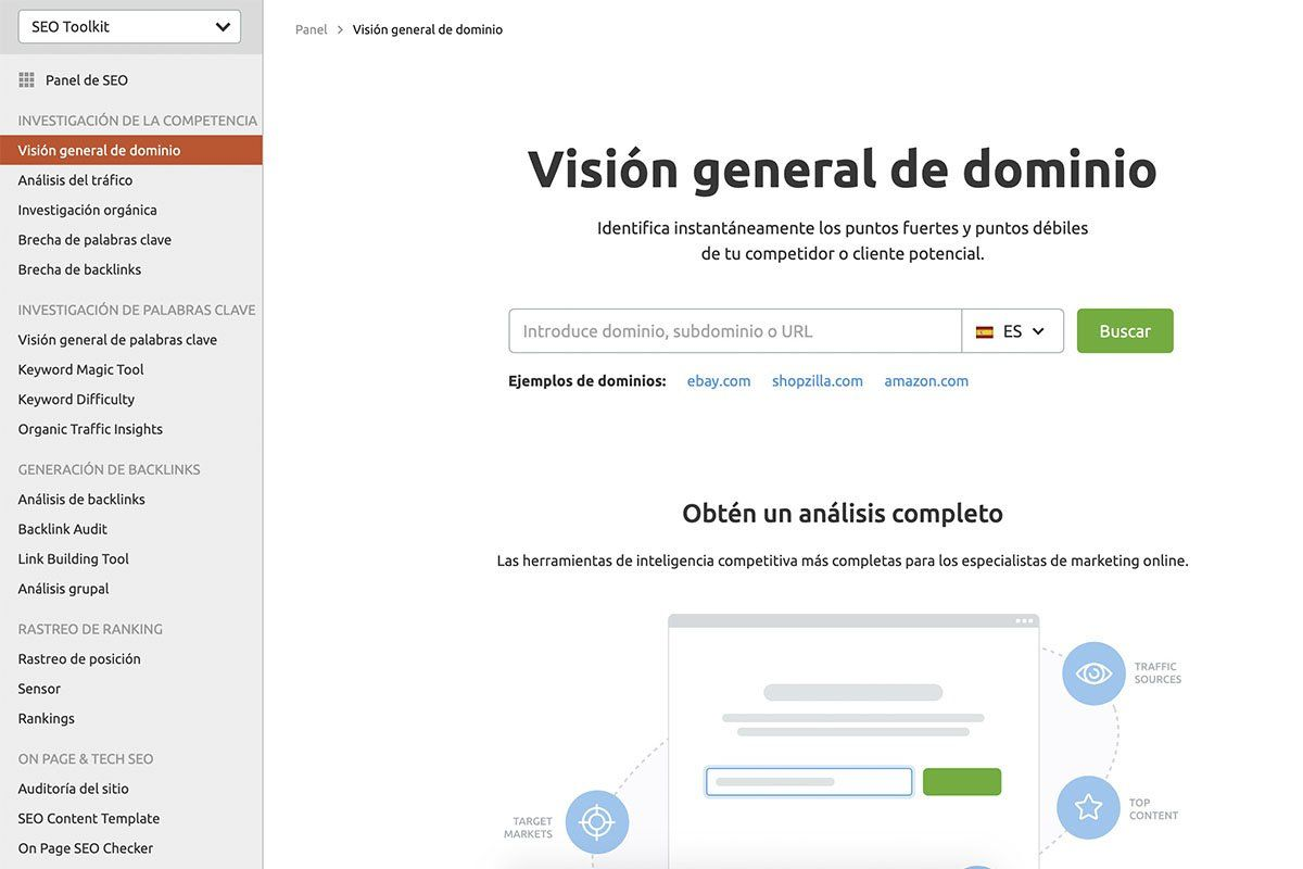 semrush vision dominio