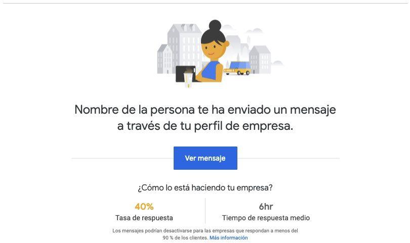 Google Mi Negocio - Mensajes por email