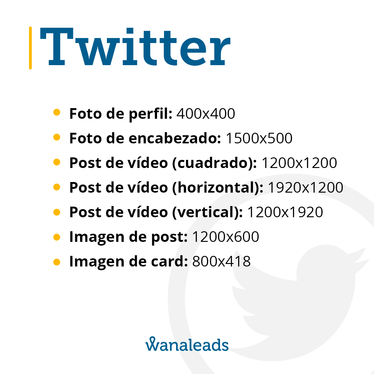 Tamaño de imágenes en redes sociales en 2021   Twitter